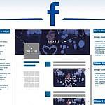 Social Media Bildgrößen 2020
